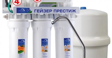 Преимущества при использовании фильтров для воды