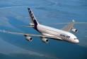Чартерный рейс: преимущества и недостатки