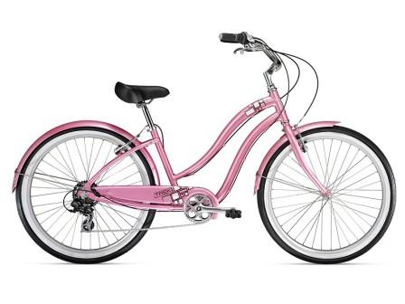 Выбираем велосипед для домашних нужд
